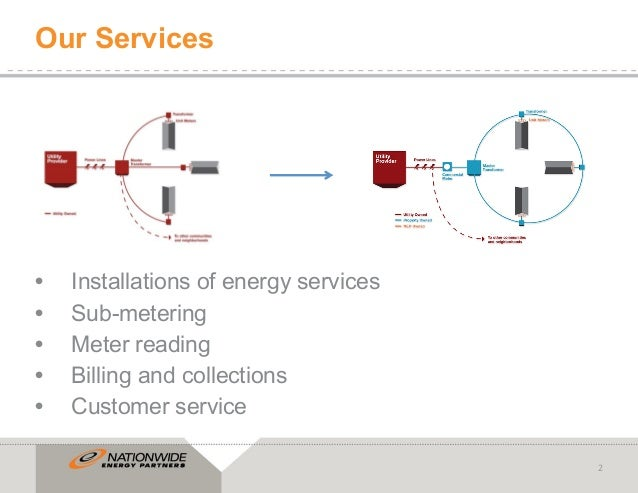 Nationwide Energy Partners Introduction