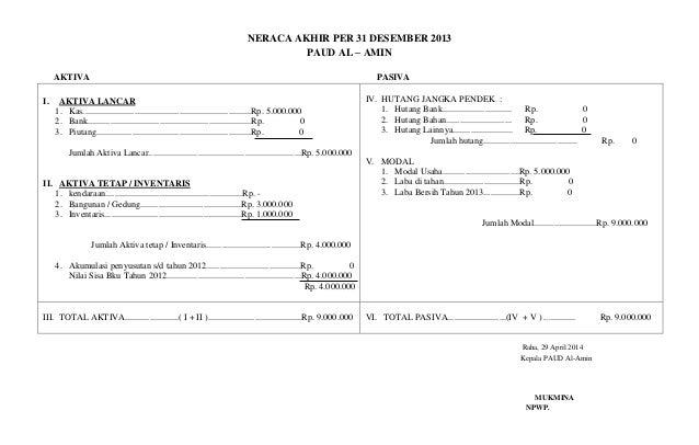 NERACA AKHIR PER 31 DESEMBER 2013 PAUD AL – AMIN AKTIVA PASIVA I. AKTIVA LANCAR 1. Kas.......................................