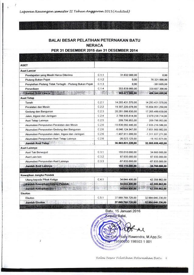 Neraca keuangan 2015 2017-ok