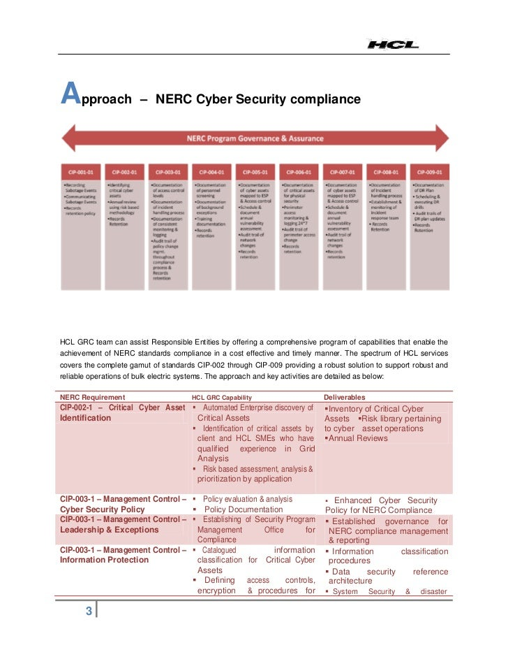 is security consulting 2018-6-15 because consulting is driven  a security consultant may need a state-issued private-security license or  how to start a consulting.