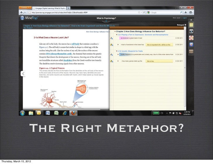 The Right Metaphor?Thursday, March 15, 2012