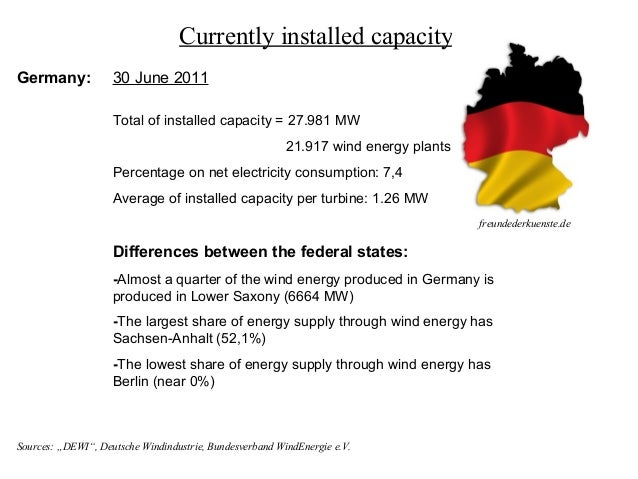 Currently installed capacityGermany:            30 June 2011                    Total of installed capacity = 27.981 MW   ...
