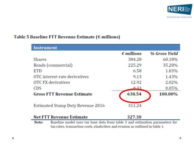 So overall, a range: from €320m to €350m…
