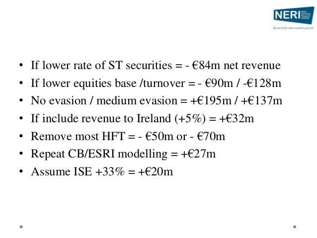 Dr Micheál Collins NERI (Nevin Economic Research Institute) Dublin mcollins@NERInstitute.net @ MLGCollins www.NERInstitute...