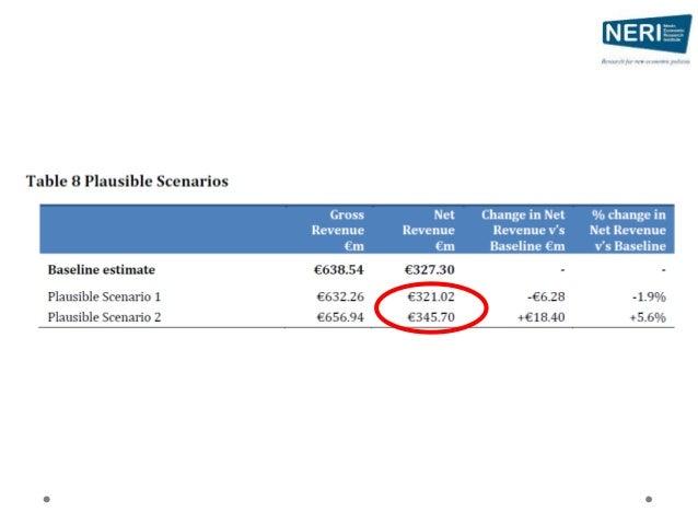 NERI Seminar Dublin: How much would a Financial Transactions Tax raise?