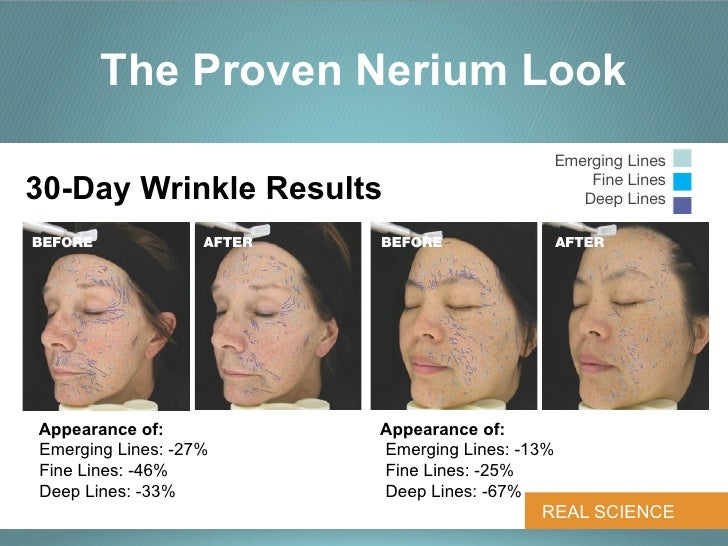 Nerium Business Opportunity Presentation