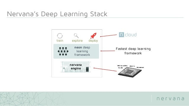 neon deep learning framework train deployexplore nervana engine Fastest deep learning framework cloudn
