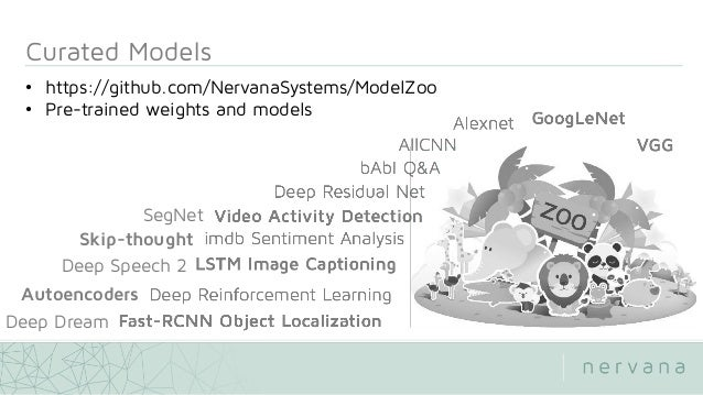 • https://github.com/NervanaSystems/ModelZoo • Pre-trained weights and models SegNet Deep Speech 2 Skip-thought Autoencode...