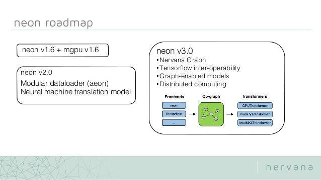 neon v1.6 + mgpu v1.6 neon v2.0 Modular dataloader (aeon) Neural machine translation model neon v3.0 • Nervana Graph • Ten...