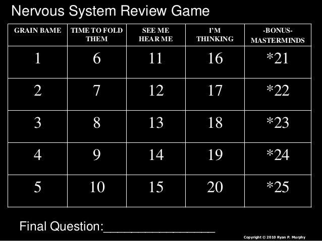 Nervous System Game online,Neuroscience learning ...