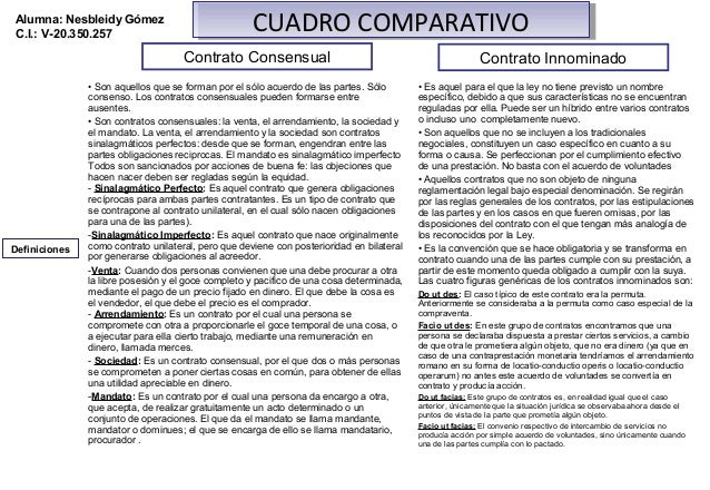 Comparacion Del Matrimonio Romano Y El Actual : Nesbleidy gomez cuadro comparativo derecho romano ii