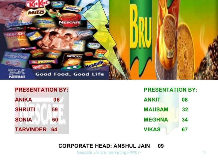 PRESENTATION BY: ANIKA  06 SHRUTI  59 SONIA  60 TARVINDER  64 PRESENTATION BY: ANKIT  08 MAUSAM  32 MEGHNA  34 VIKAS  67 C...