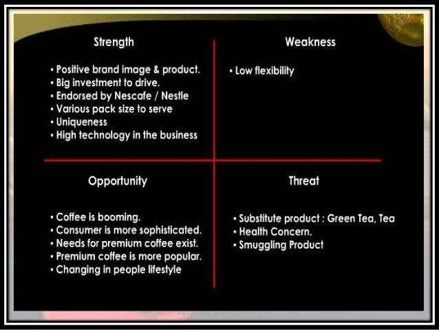 Cafe SWOT Analysis
