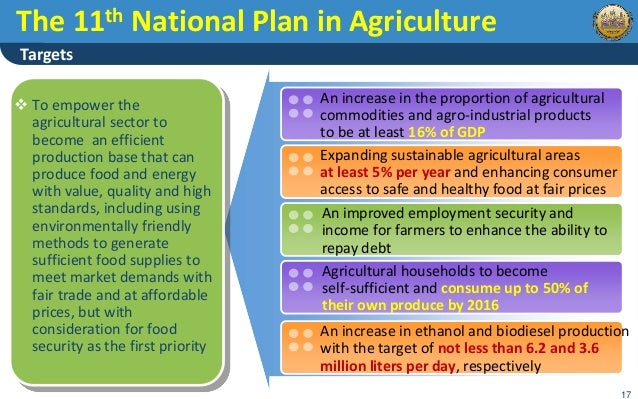 Sustainable Agriculture And Food Security In Thailand