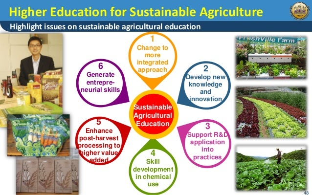 organic agriculture and sustainability Our bs in sustainable agriculture degree is suited for those passionate about  the role of agriculture in building healthy communities our unique location.