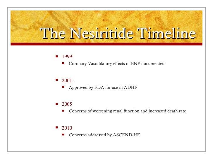 Nesiritide in Acute Decompensated Heart Failure