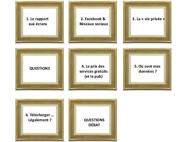 Internet et réseaux sociaux : mode d'emploi Slide 2