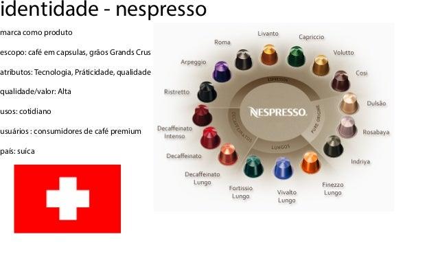 identidade - nespresso marca como produto escopo: café em capsulas, grãos Grands Crus atributos: Tecnologia, Práticidade, ...