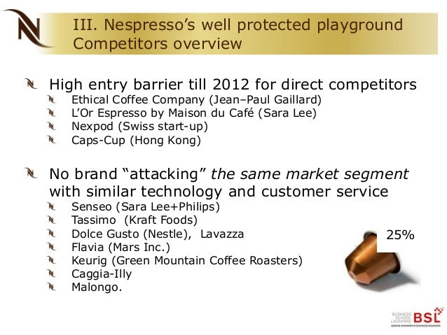 Nespresso SWOT Analysis