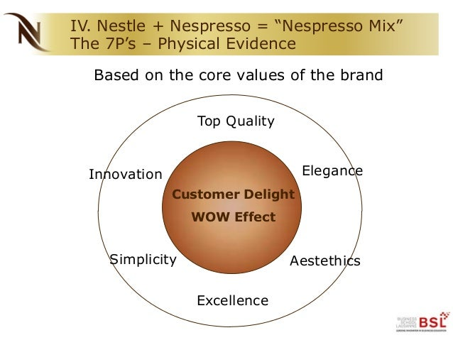 Marketing management and strategy a case study of the nestle sub-brand nespresso