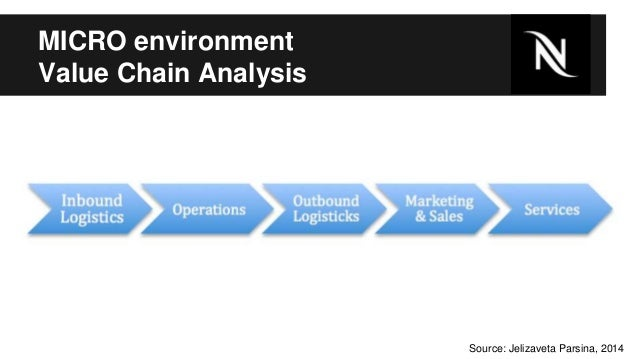 swot and value chain analysis of
