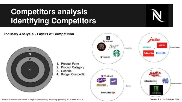 an analysis of nespressos strategy This is a summary of the full article  a dynamic view of strategy  the  nespresso product was a system that allowed the consumer to.