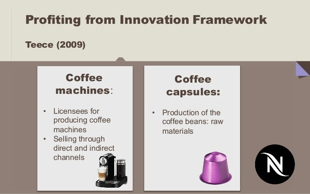 business model of nespresso Use the business model canvas to describe a business model think innovatively about a traditional business model  groups 5 or less per group  agenda  is our business more: •cost-driven (leanest cost structure, low-price value proposition)  nespresso use post-its to fill out canvas use only one color post-it please don't write on the canvas 10 minutes.
