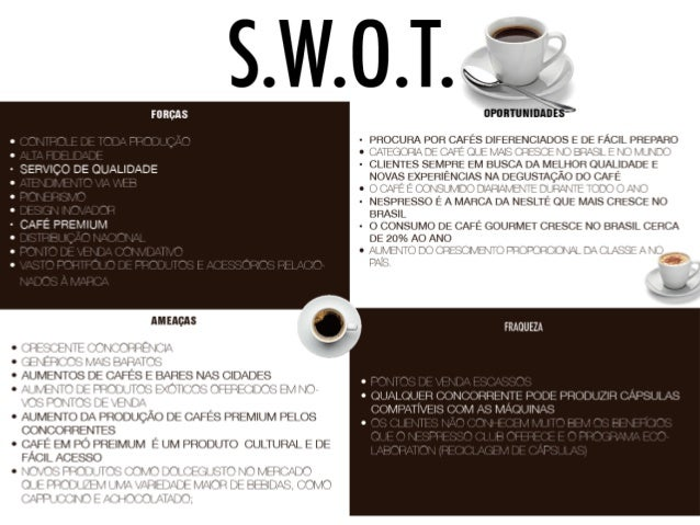 swot nespresso We would like to think that the customer of nespresso looks like 'a perfume addict ' who does not really care about the quality of coffee.