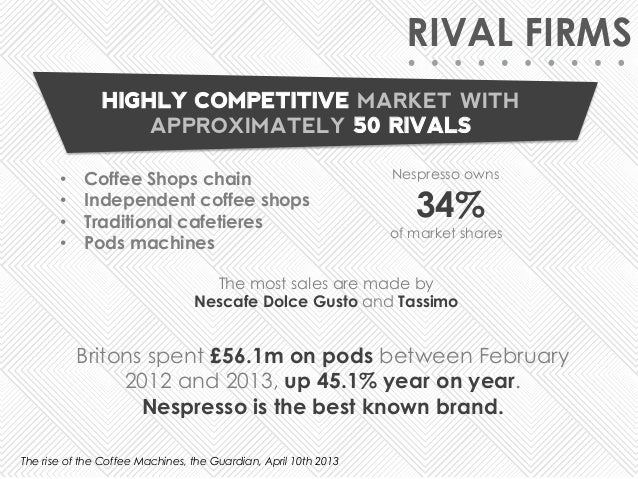 marketing report on nespresso Our strategy - the nespresso roadmap for sustainable growth  culture and set  the tone in a market where more consumers are choosing portioned coffee.