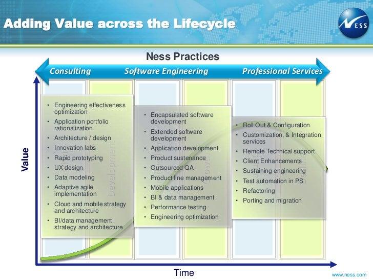 Ness - AAA Accredited IBM Tivoli Business Partner  Slide 3