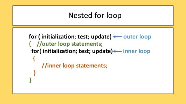 Nested Loops Demystified