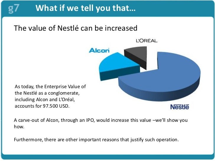 nestle alcon case Alcon's independent directors publicly called novartis' actions coercive and in violation of applicable restrictions in alcon's corporate foundational documents.