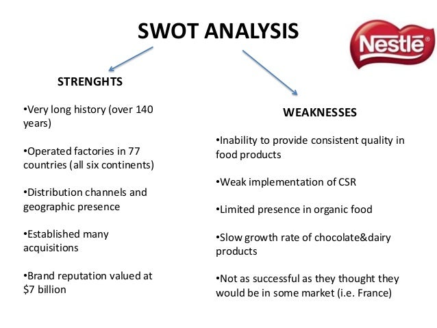 nestle malaysia swot nalysis Introduction nestle began in switzerland in the mid 1860s when founder henri nestle created one of the first baby formulas henri thought the need.