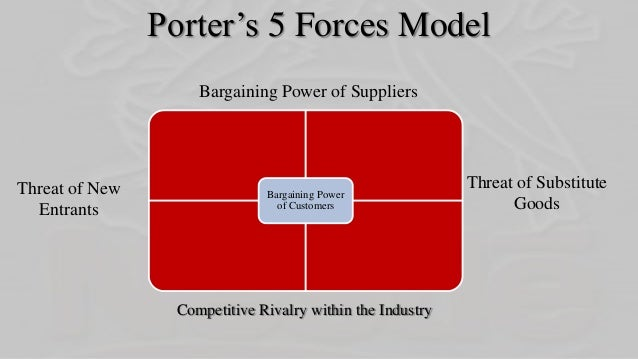 nestle porter five forces model Get access to porter 5 forces and pestel analysis of nestle milo essays only from anti essays listed results 1 - 30 get studying today and get the.