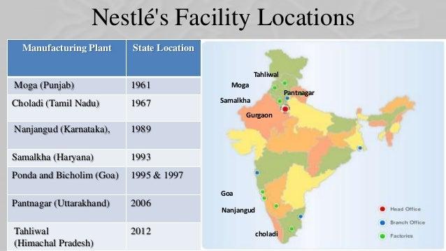 Nestle India Confectionery Market