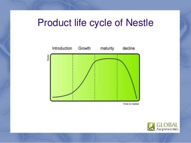 Product life cycle of parle g