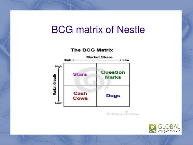nestle case analysis Read this essay on nestle case analysis come browse our large digital warehouse of free sample essays get the knowledge you need.
