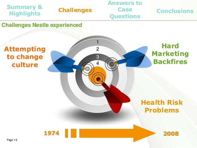 nestle problems and challenges Given the complexity of these problems, a multi-stakeholder and  to propose  ways of collective action to solve the challenges of malnutrition.