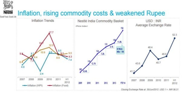 pricing strategy of nestle Cost based pricing: the cost of production, which stands at the base of all pricing strategy, is well reflected in nestle pure life price its rather higher price relative to other bottled waters can be explained using the pricing strategies matrix.