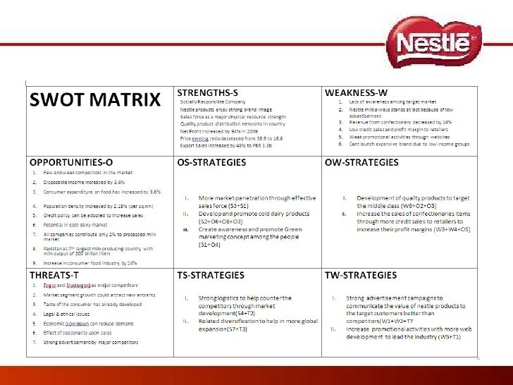 swot pestle analysis of nestle pakistan Nestle pakistan (nestle pure life) nestle swot analysis swot and marketing of nestlé essay swot analysis belongs to one of.