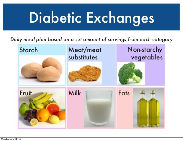 Medical nutrition therapy for diabetes diabetic exchanges forumfinder Gallery