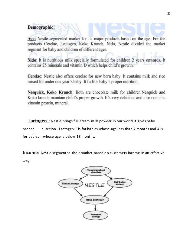 Nescafe group assignment