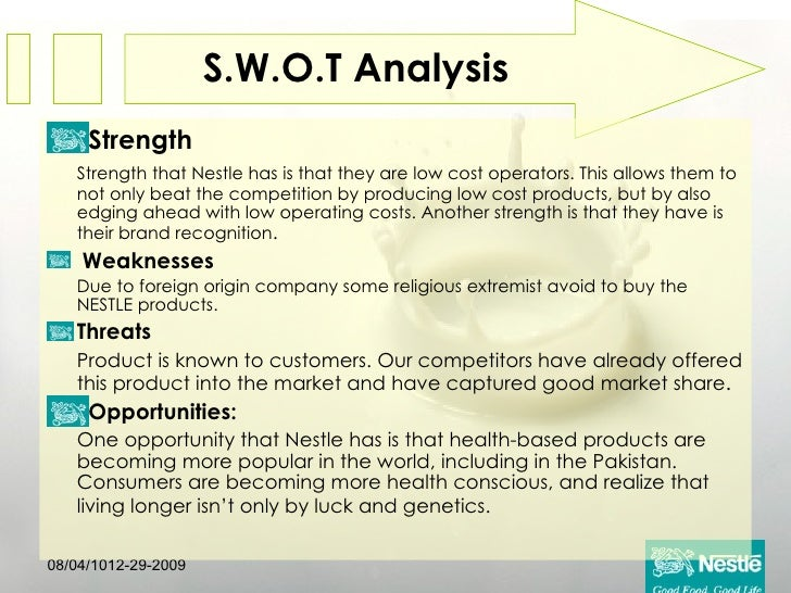 Cadbury dairy milk SWOT Analysis