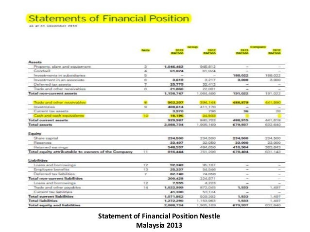 nestle hedging policy Consolidated financial statements of the nestlé group 2015 58 59  within a  prudent and systematic hedging policy in accordance with the.