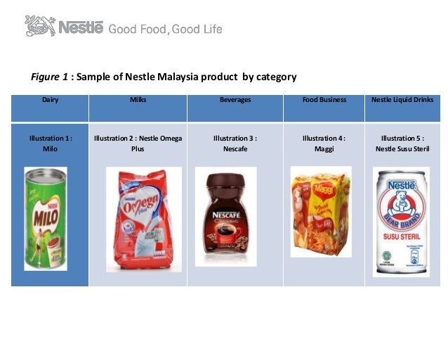 nestl and nestl malaysia Nestlé malaysia, the malaysian arm of the switzerland-based company, is  helping people to spot counterfeit versions of its chocolate milk.