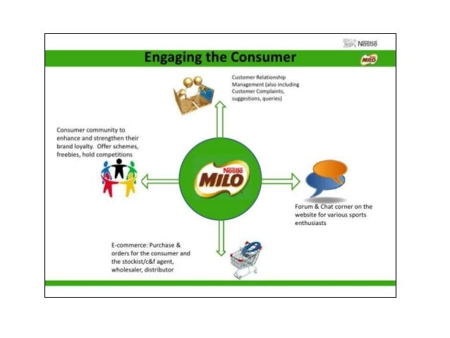pricing and milo Milo is an affordable alternative to home care with milo you can live in your own home on your own terms learn more about our customizable solutions.
