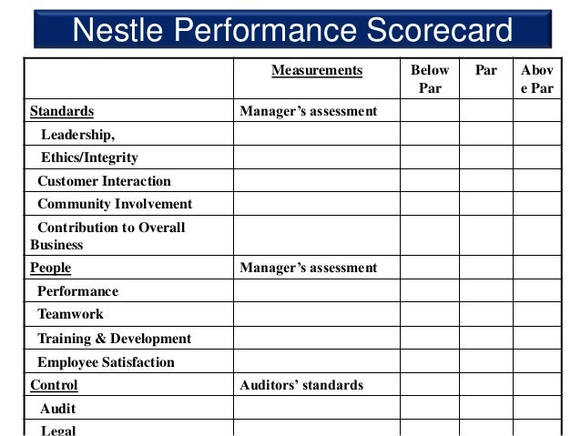 balanced score essay What do companies like rockwater, apple computer, and advanced micro devices have in common they're using the scorecard to measure performance and set strategy.