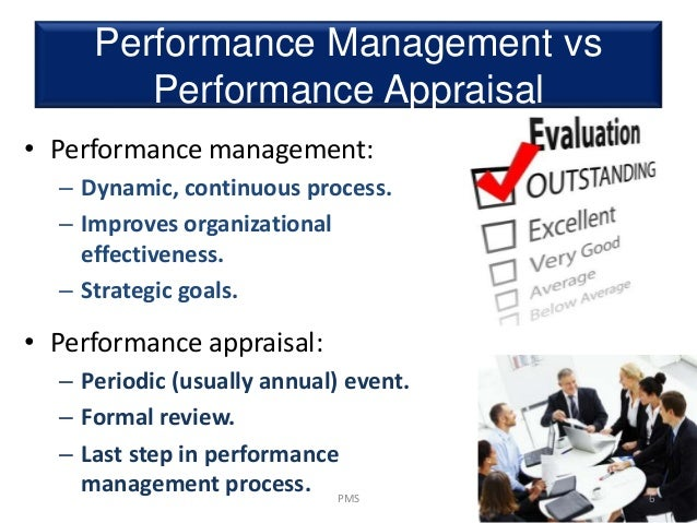 how to set my goals for performance appraisal