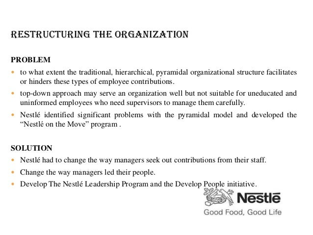 Organizational structure and culture case study