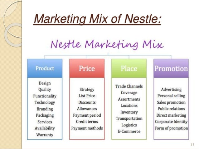 nestle marketing mix 4p s Green university of bangladesh assignment on: marketing mix of nestle course title: principles of marketing course code: bus-102.